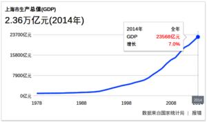 Market Insight – Economy and Demand